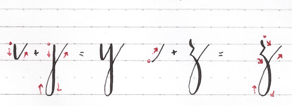 How to create letterforms with pointed pen modern calligraphy. Lowercase y, lowercase z.